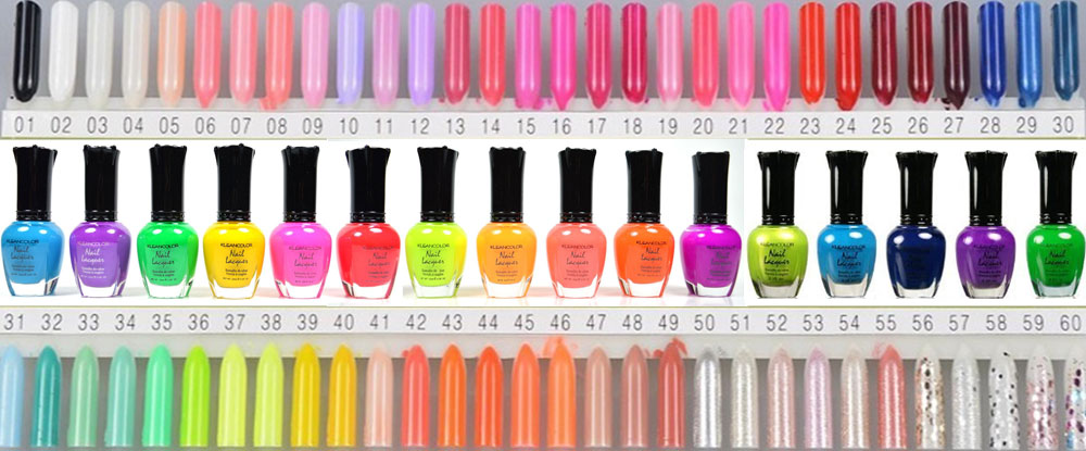 Tips Display Palette